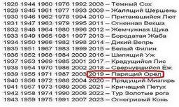 https://esoreiter.ru/news/1218/pic-30-12-2018-0855423.jpg