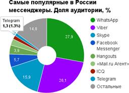 http://q.blasux.ru/scrot-2016-01-29-12-49-38_1920x1200_full.png