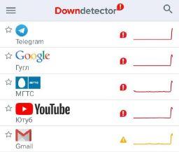 https://images.finanzen.net/mediacenter/unsortiert/downdetector.jpg