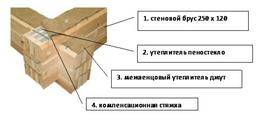 http://logeco.ru/i/Untitled-2.png