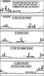 http://imgs.xkcd.com/comics/logic_boat.png