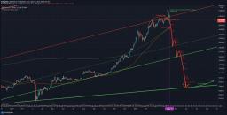 https://s3.tradingview.com/snapshots/s/sPeILteo.png