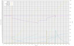 http://vperde.l29ah.blasux.ru/dump/d8db814aaa4199b26d92904c0b2eadcf/cheali-plot.png
