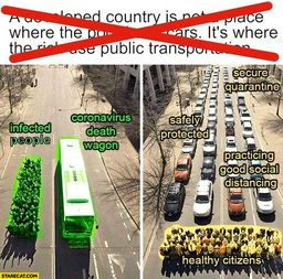 https://starecat.com/content/wp-content/uploads/public-transport-vs-cars-infected-people-coronavirus-death-wagon-vs-safely-protected-by-secure-quarantine-healthy-citizens.jpg